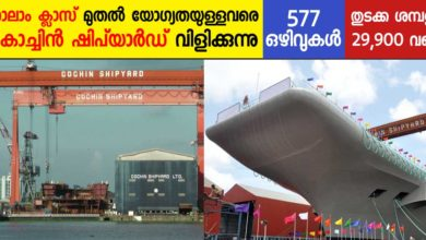 Photo of Cochin shipyard ltd  recruitment: Apply Online Now for 577  Fabrication Assistants, Outfit Assistants, Scaffolder and others Vacancies on contract basis